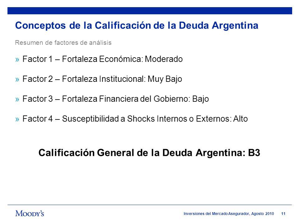 11 Inversiones del Mercado Asegurador, Agosto 2010 Conceptos de la Calificación de la Deuda Argentina »Factor 1 – Fortaleza Económica: Moderado »Facto