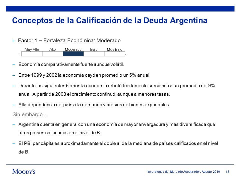 12 Inversiones del Mercado Asegurador, Agosto 2010 Conceptos de la Calificación de la Deuda Argentina »Factor 1 – Fortaleza Económica: Moderado Muy Al