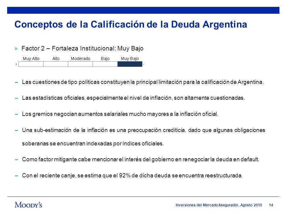 14 Inversiones del Mercado Asegurador, Agosto 2010 »Factor 2 – Fortaleza Institucional: Muy Bajo –Las cuestiones de tipo políticas constituyen la prin