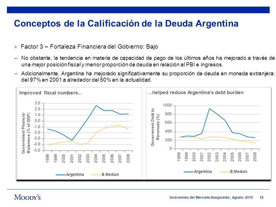 16 Inversiones del Mercado Asegurador, Agosto 2010 »Factor 3 – Fortaleza Financiera del Gobierno: Bajo –No obstante, la tendencia en materia de capaci