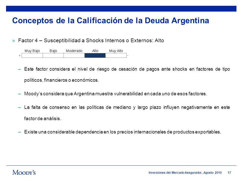 17 Inversiones del Mercado Asegurador, Agosto 2010 »Factor 4 – Susceptibilidad a Shocks Internos o Externos: Alto –Este factor considera el nivel de r