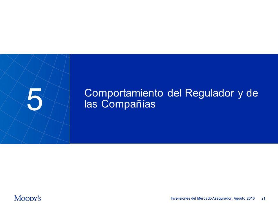 21 Inversiones del Mercado Asegurador, Agosto 2010 Comportamiento del Regulador y de las Compañías 5