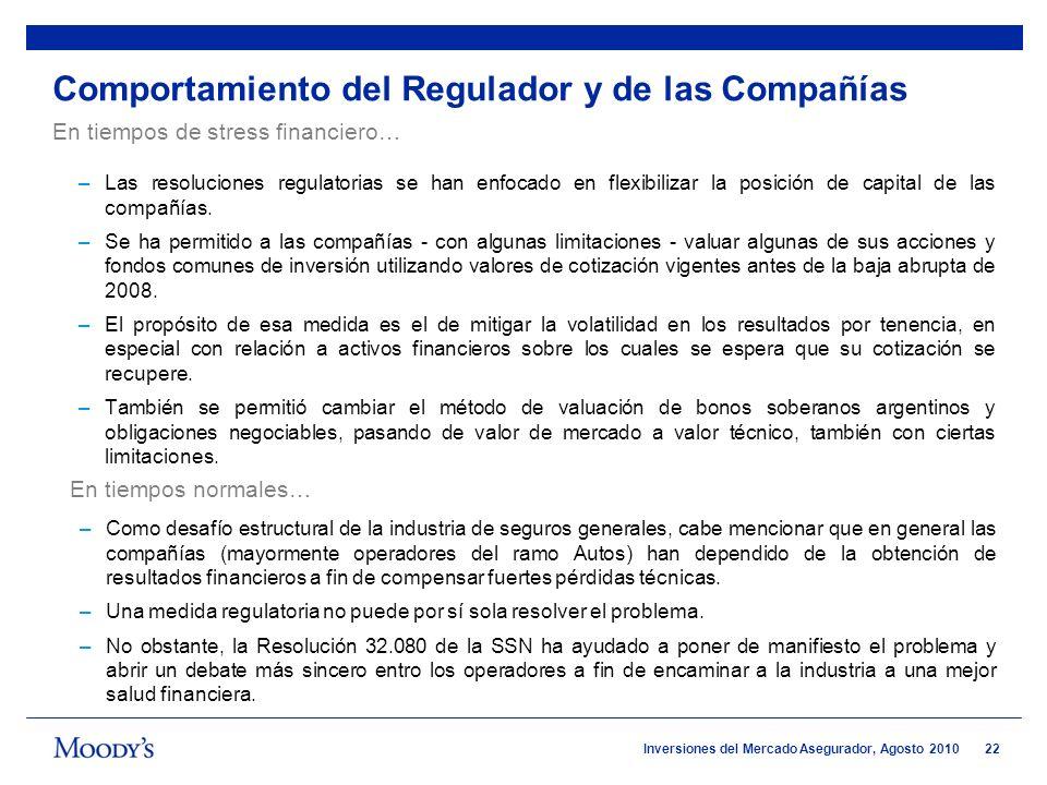 22 Inversiones del Mercado Asegurador, Agosto 2010 Comportamiento del Regulador y de las Compañías –Las resoluciones regulatorias se han enfocado en f