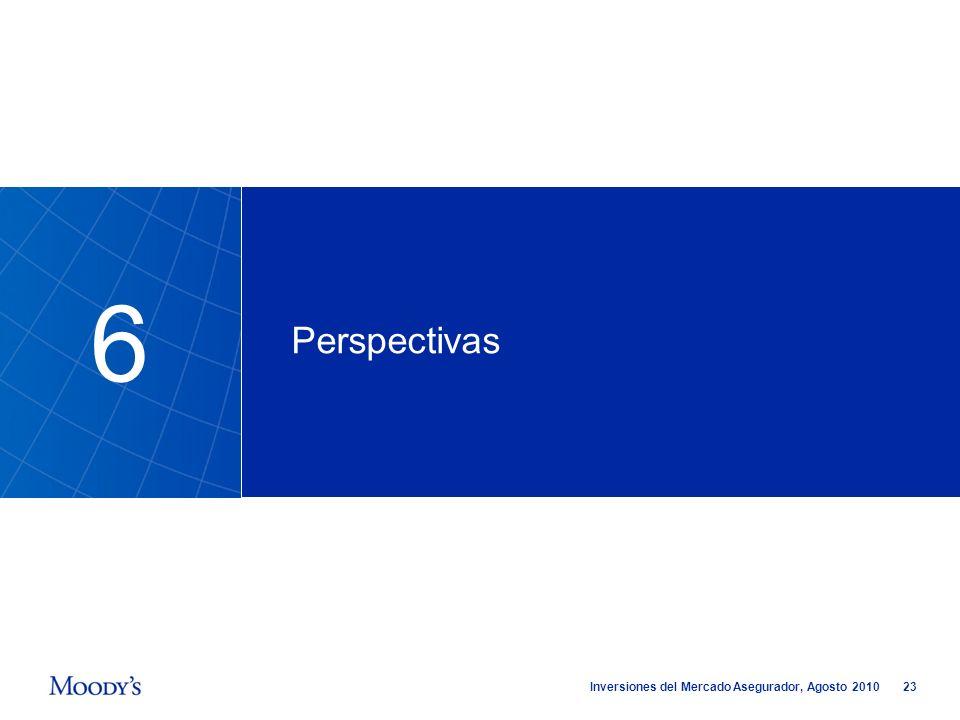 23 Inversiones del Mercado Asegurador, Agosto 2010 Perspectivas 6