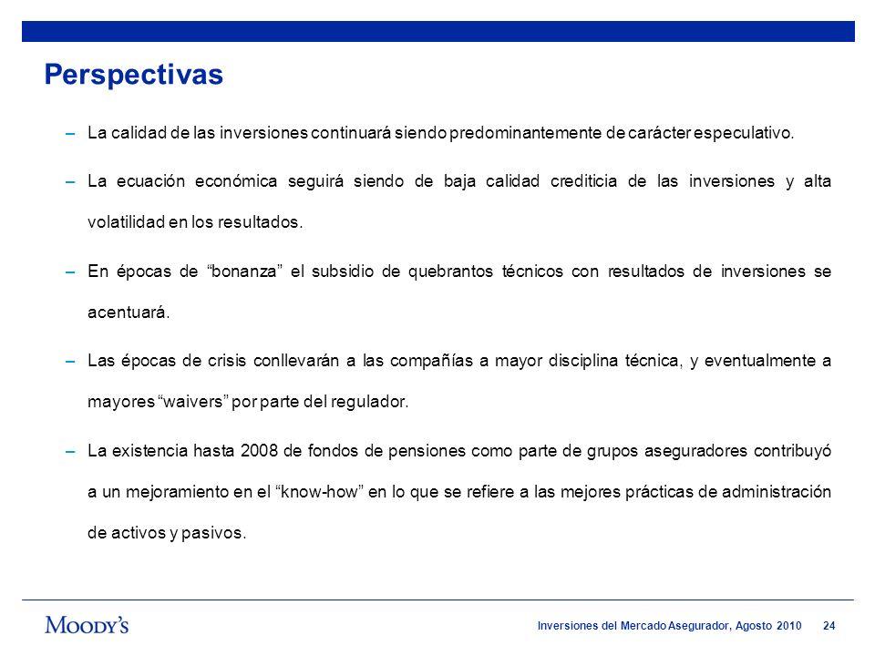 24 Inversiones del Mercado Asegurador, Agosto 2010 Perspectivas –La calidad de las inversiones continuará siendo predominantemente de carácter especul