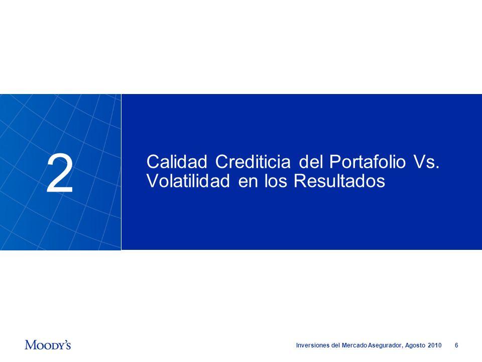 6 Inversiones del Mercado Asegurador, Agosto 2010 Calidad Crediticia del Portafolio Vs. Volatilidad en los Resultados 2