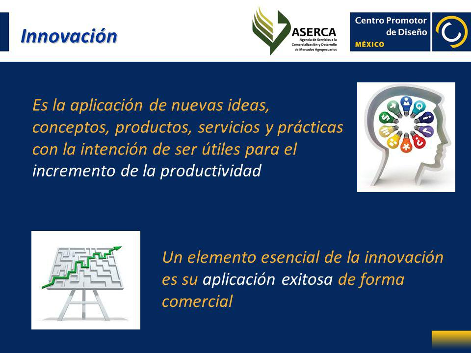 Innovación Es la aplicación de nuevas ideas, conceptos, productos, servicios y prácticas con la intención de ser útiles para el incremento de la produ