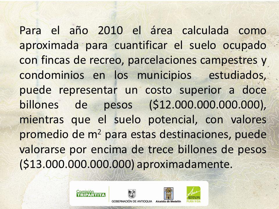 Para el año 2010 el área calculada como aproximada para cuantificar el suelo ocupado con fincas de recreo, parcelaciones campestres y condominios en l