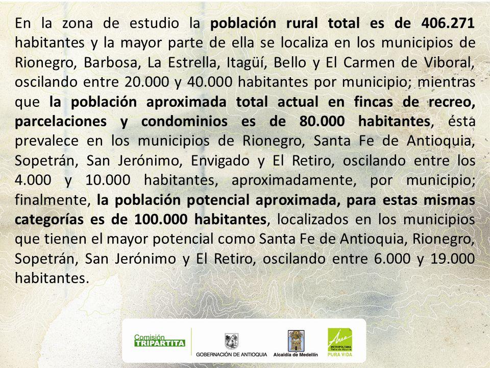 En la zona de estudio la población rural total es de 406.271 habitantes y la mayor parte de ella se localiza en los municipios de Rionegro, Barbosa, L