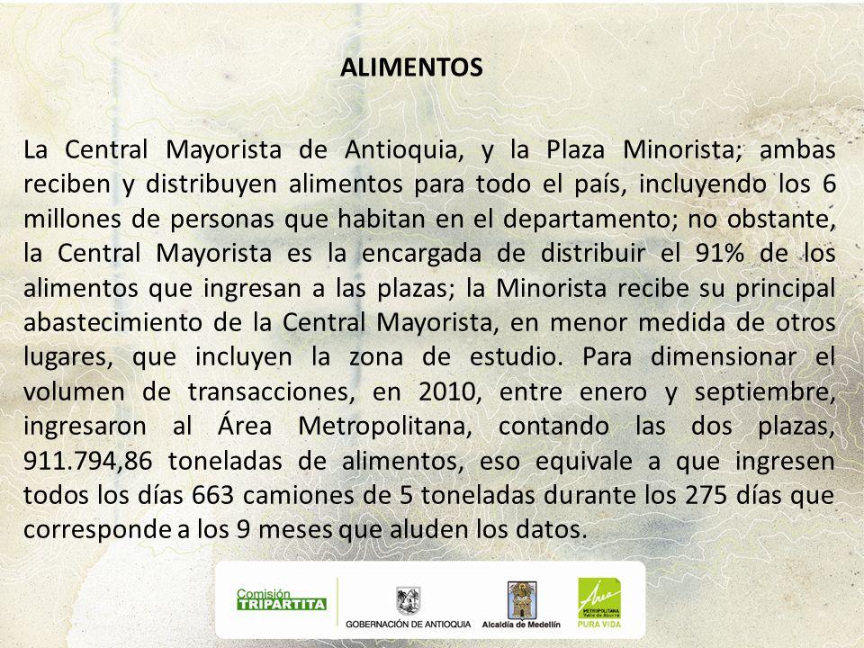 La Central Mayorista de Antioquia, y la Plaza Minorista; ambas reciben y distribuyen alimentos para todo el país, incluyendo los 6 millones de persona