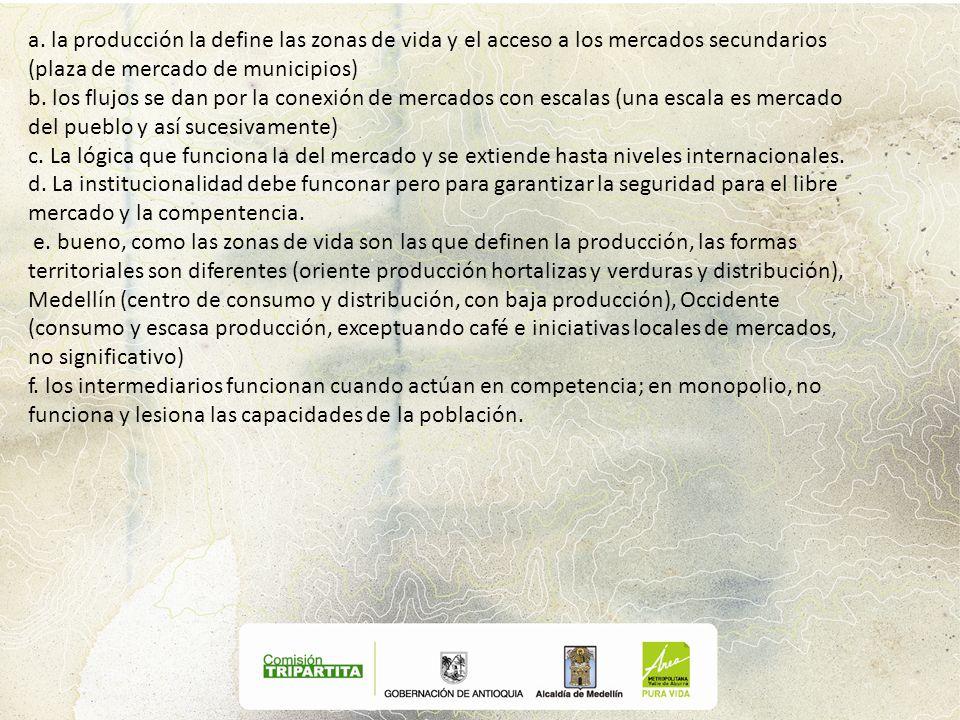 a. la producción la define las zonas de vida y el acceso a los mercados secundarios (plaza de mercado de municipios) b. los flujos se dan por la conex