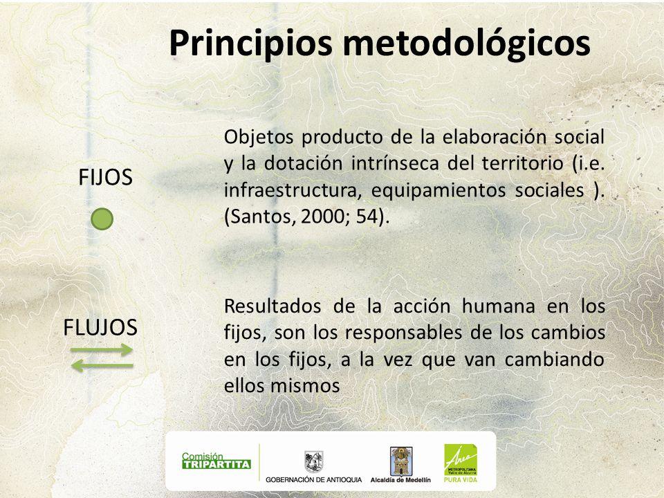 FIJOS FLUJOS Objetos producto de la elaboración social y la dotación intrínseca del territorio (i.e. infraestructura, equipamientos sociales ). (Santo