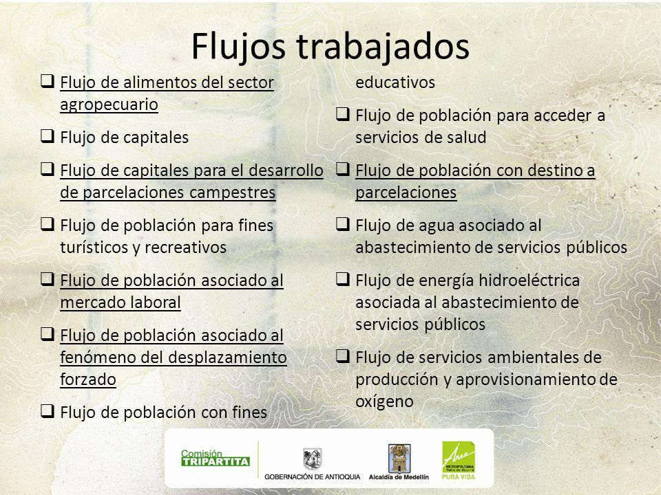 Flujos trabajados Flujo de alimentos del sector agropecuario Flujo de capitales Flujo de capitales para el desarrollo de parcelaciones campestres Fluj