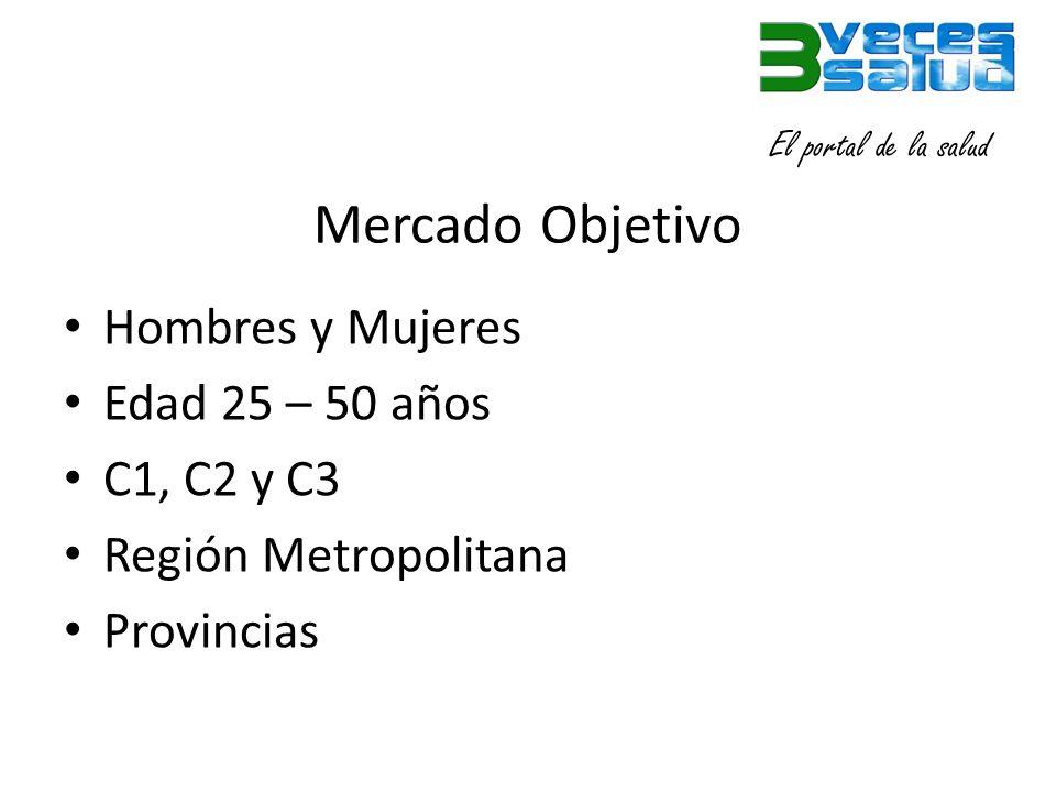 Mercado Objetivo Hombres y Mujeres Edad 25 – 50 años C1, C2 y C3 Región Metropolitana Provincias El portal de la salud