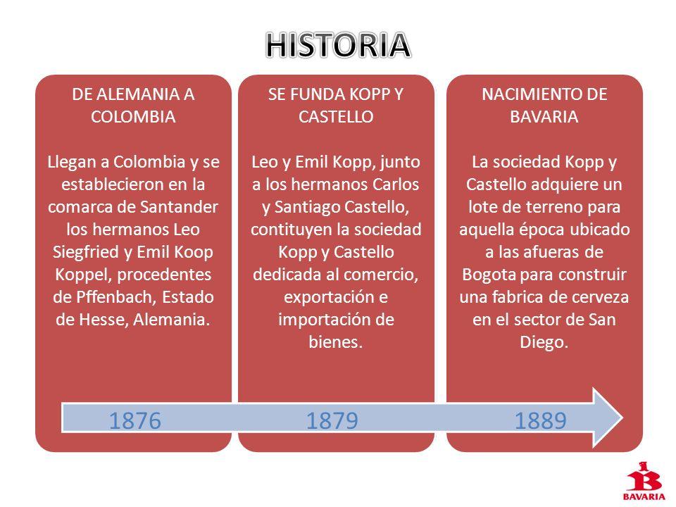 187618791889 DE ALEMANIA A COLOMBIA Llegan a Colombia y se establecieron en la comarca de Santander los hermanos Leo Siegfried y Emil Koop Koppel, pro