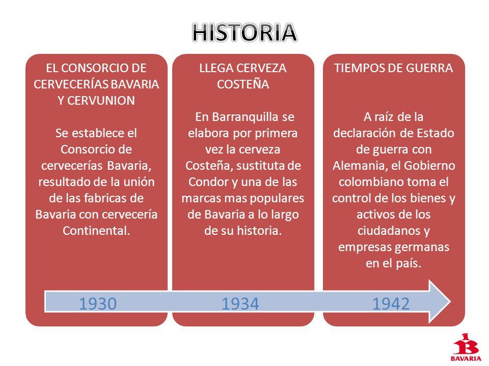 193019341942 EL CONSORCIO DE CERVECERÍAS BAVARIA Y CERVUNION Se establece el Consorcio de cervecerías Bavaria, resultado de la unión de las fabricas d