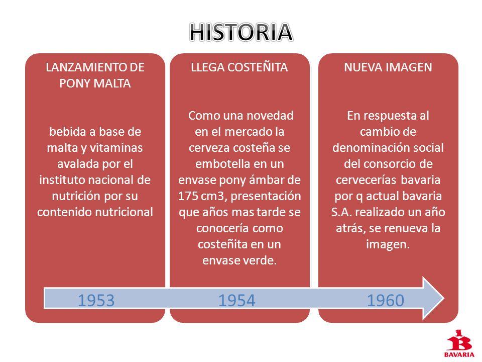 195319541960 LANZAMIENTO DE PONY MALTA bebida a base de malta y vitaminas avalada por el instituto nacional de nutrición por su contenido nutricional