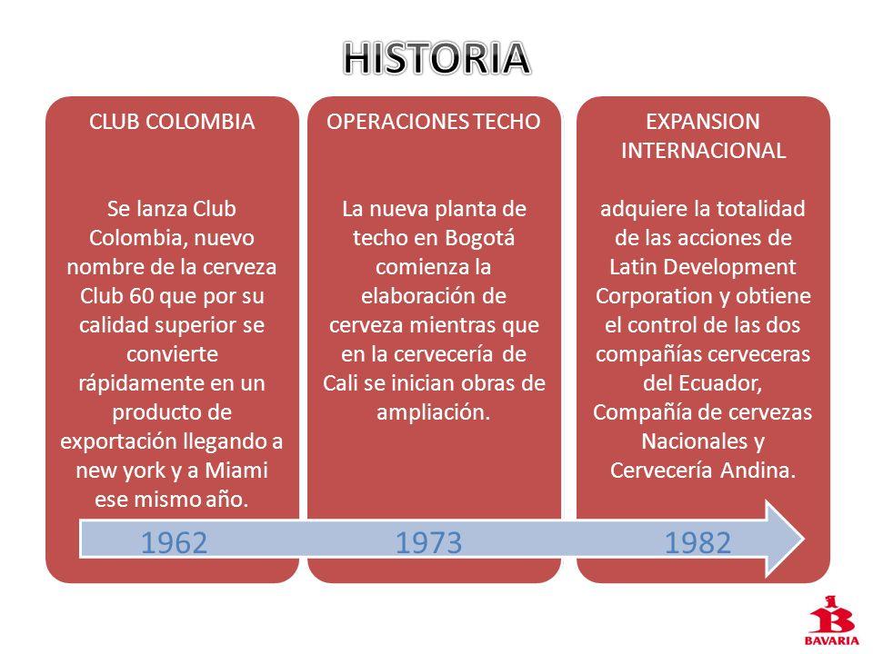 196219731982 CLUB COLOMBIA Se lanza Club Colombia, nuevo nombre de la cerveza Club 60 que por su calidad superior se convierte rápidamente en un produ