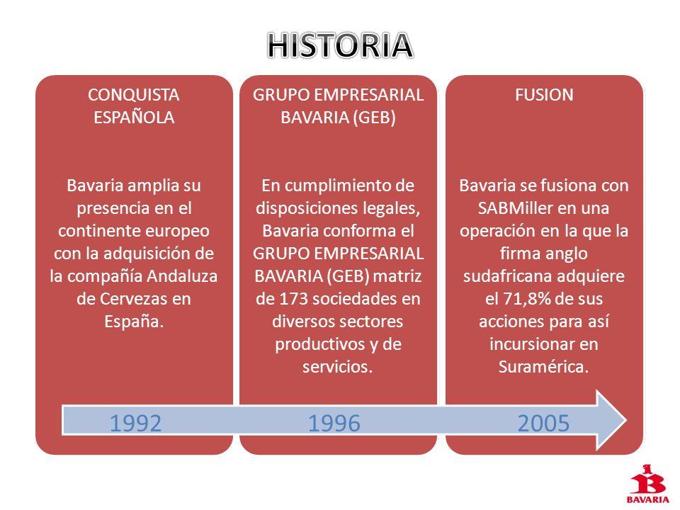 2009 120 AÑOS Bavaria cumple 120 años de operación ininterrumpida en Colombia.