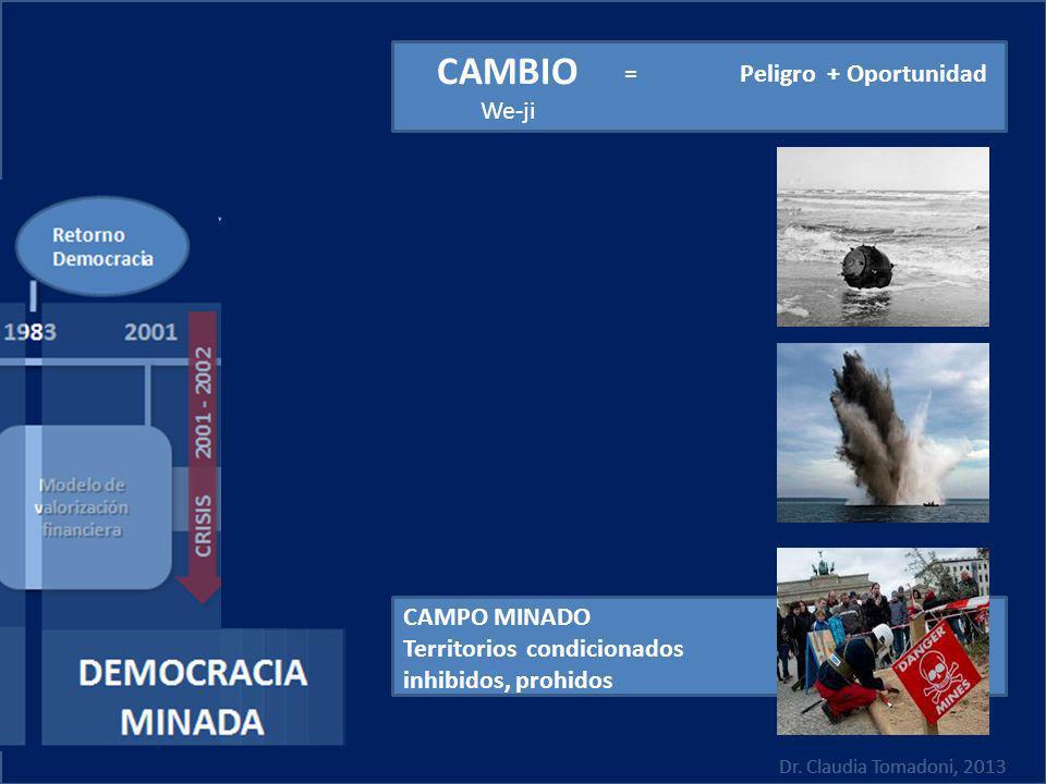 Dr. Claudia Tomadoni, 2013 CAMPO MINADO Territorios condicionados inhibidos, prohidos = Peligro + Oportunidad CAMBIO We-ji