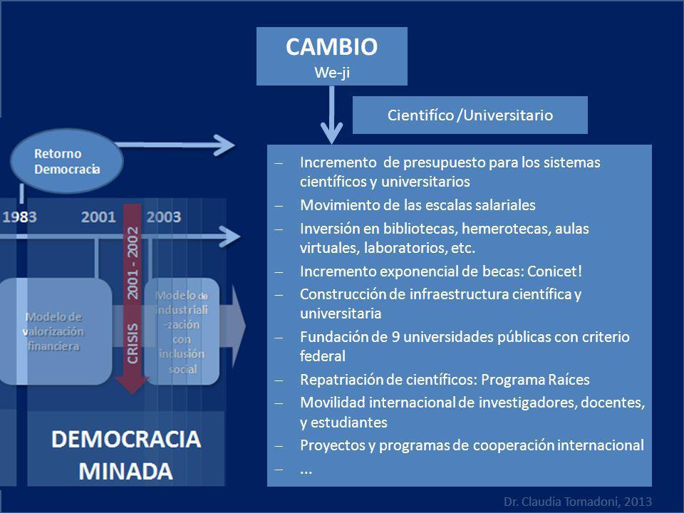 Dr. Claudia Tomadoni, 2013 CAMBIO We-ji Incremento de presupuesto para los sistemas científicos y universitarios Movimiento de las escalas salariales