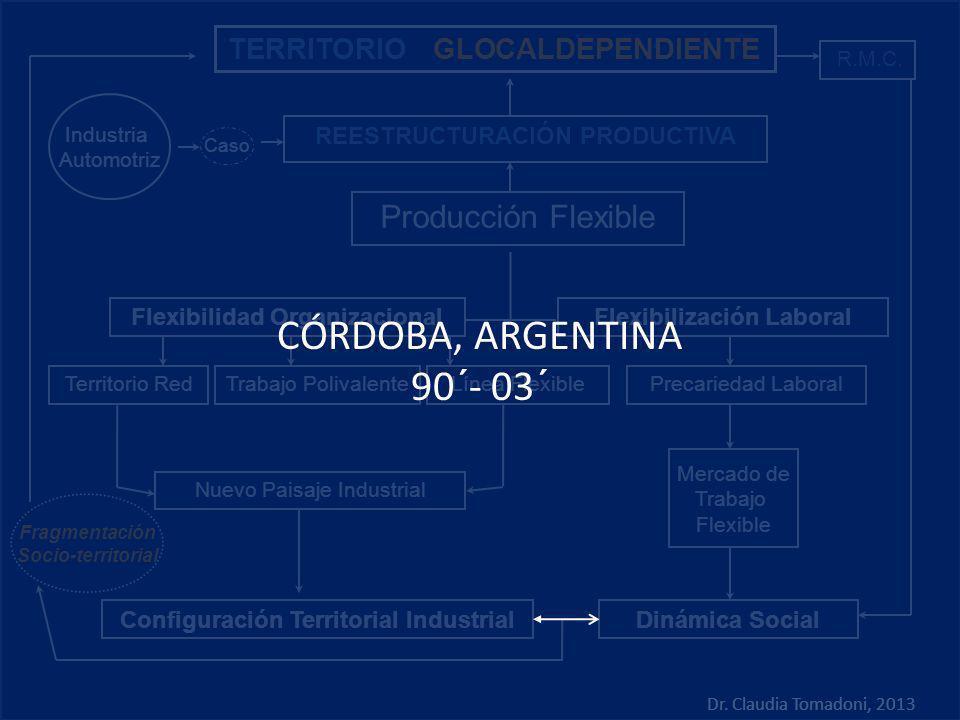 Flexibilidad OrganizacionalFlexibilización Laboral Producción Flexible Territorio RedTrabajo PolivalenteLínea FlexiblePrecariedad Laboral Nuevo Paisaj