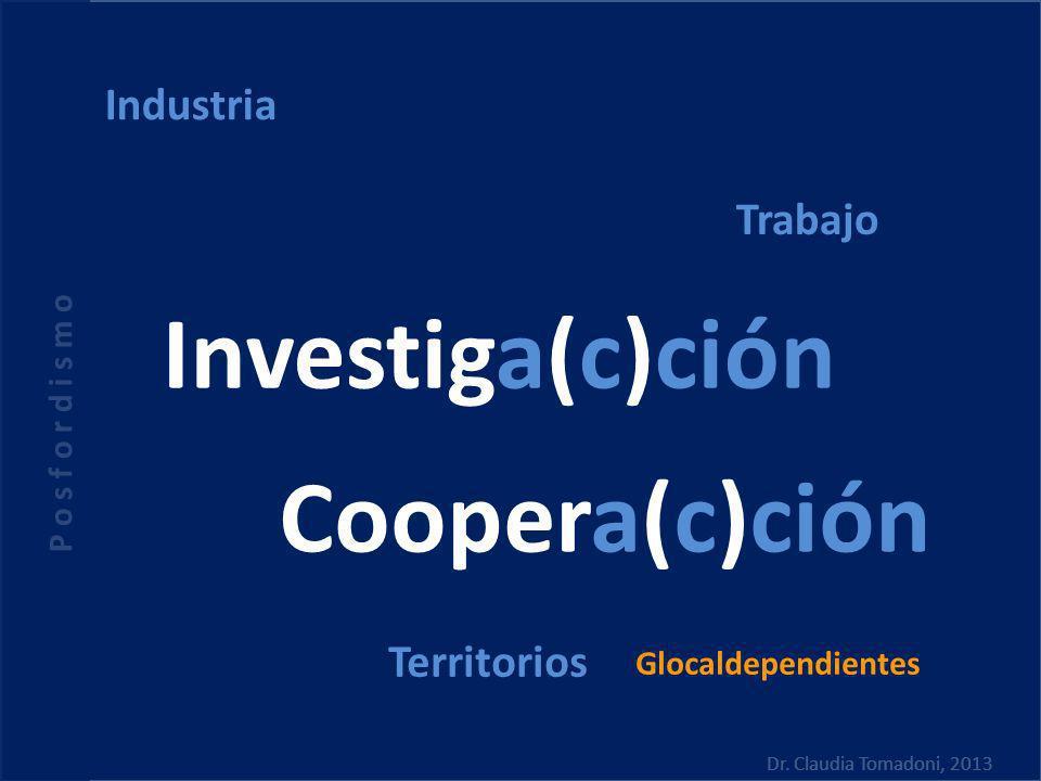 Investigación Investiga(c)ción P o s f o r d i s m o Territorios Industria Trabajo Glocaldependientes Cooperacción Coopera(c)ción Dr. Claudia Tomadoni