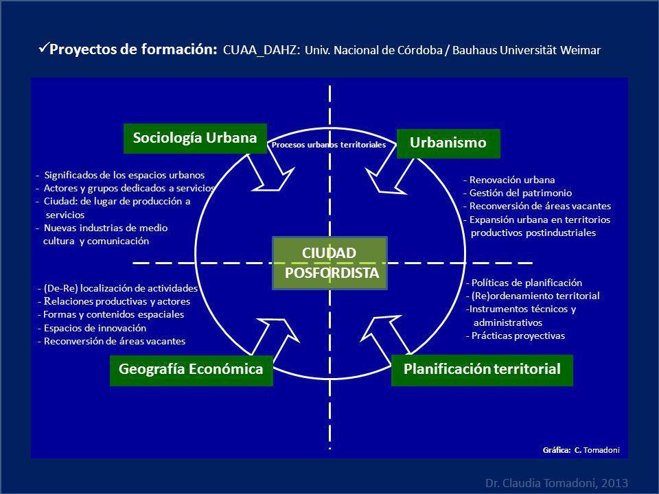 Planificación territorial Geografía Económica - Renovación urbana - Gestión del patrimonio - Reconversión de áreas vacantes - Expansión urbana en terr