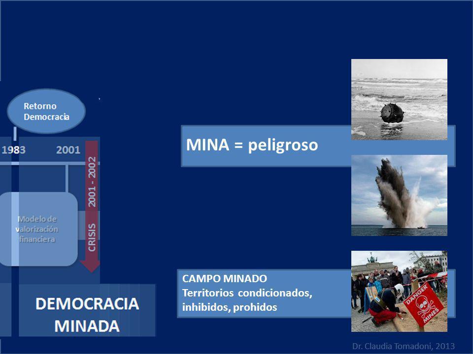 MINA = peligroso CAMPO MINADO Territorios condicionados, inhibidos, prohidos