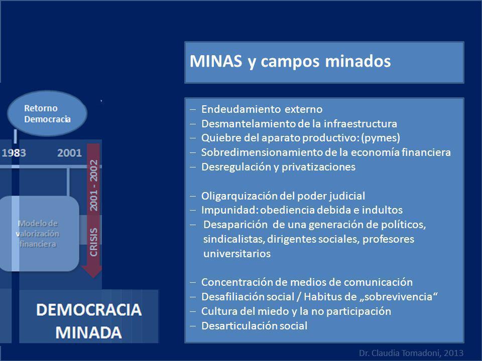 Dr. Claudia Tomadoni, 2013 Endeudamiento externo Desmantelamiento de la infraestructura Quiebre del aparato productivo: (pymes) Sobredimensionamiento