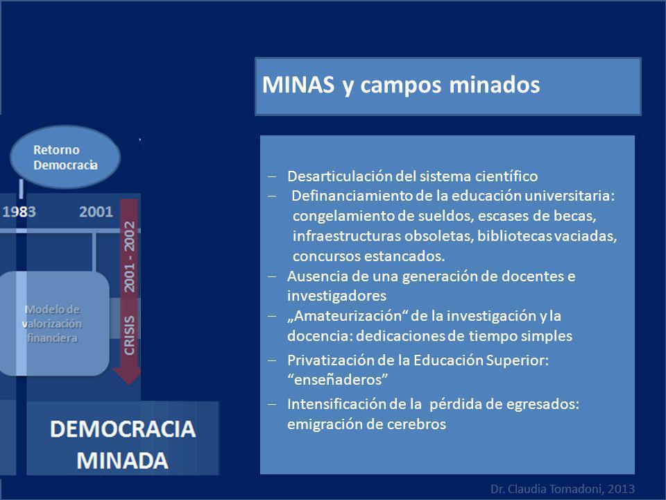 Dr. Claudia Tomadoni, 2013 MINAS y campos minados Desarticulación del sistema científico Definanciamiento de la educación universitaria: congelamiento