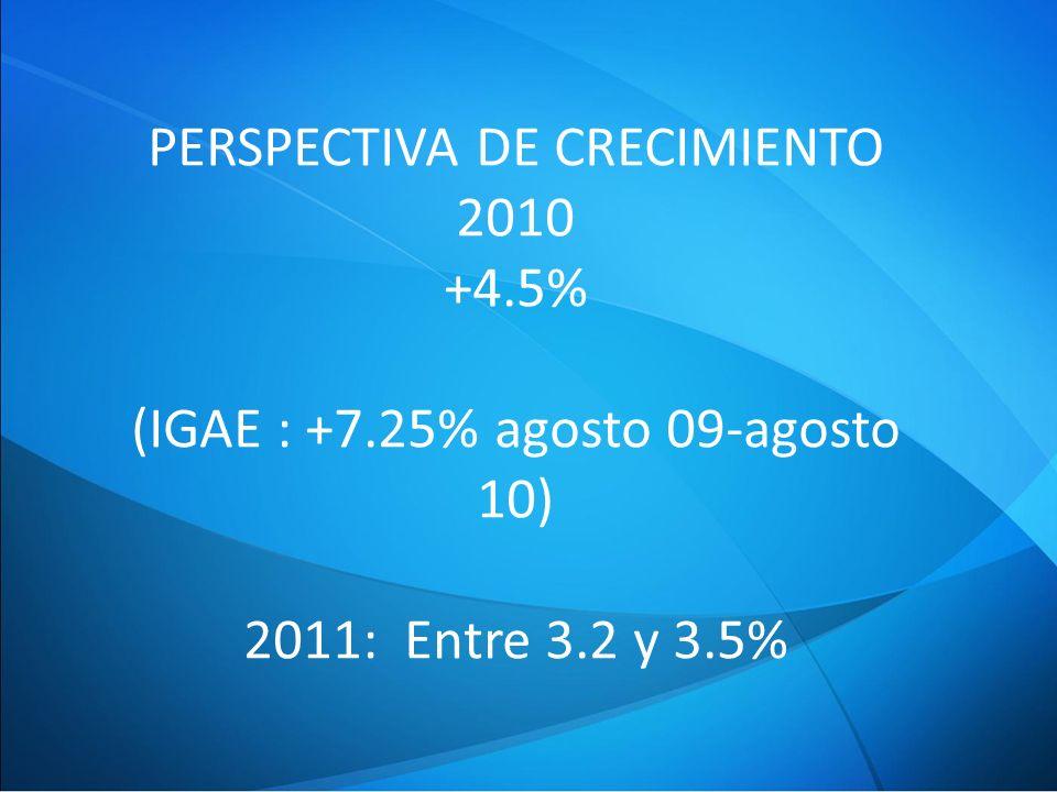 PERSPECTIVA DE CRECIMIENTO 2010 +4.5% (IGAE : +7.25% agosto 09-agosto 10) 2011: Entre 3.2 y 3.5%