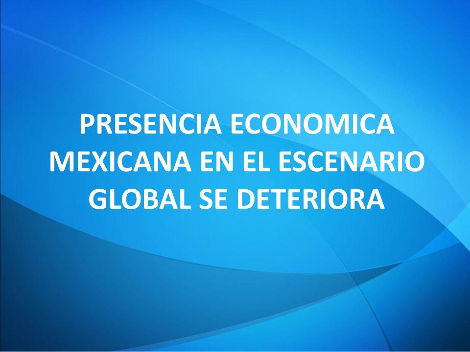 PRESENCIA ECONOMICA MEXICANA EN EL ESCENARIO GLOBAL SE DETERIORA