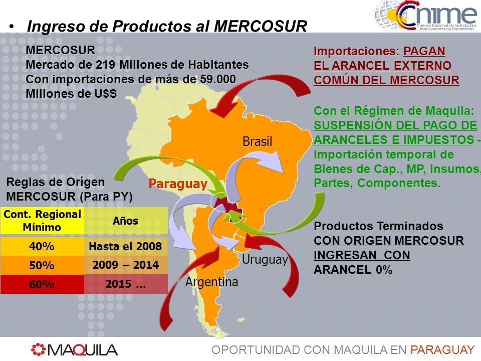 OPORTUNIDAD CON MAQUILA EN PARAGUAY PARA PRODUCIR BIENES TANGIBLES SERVICIOS O INTANGIBLES PARA EXPORTACION EMPRESA CONTRATANTE del Exterior Contrato MAQUILADORA EMPRESA / PERSONA CONTRATADA legalmente constituida en territorio Paraguayo MATRIZ SUB MAQUILADORA EMPRESA / PERSONA CONTRATADA por la Maquiladora PARA REALIZAR Procesos Parciales o Subprocesos RÉGIMEN DE MAQUILA