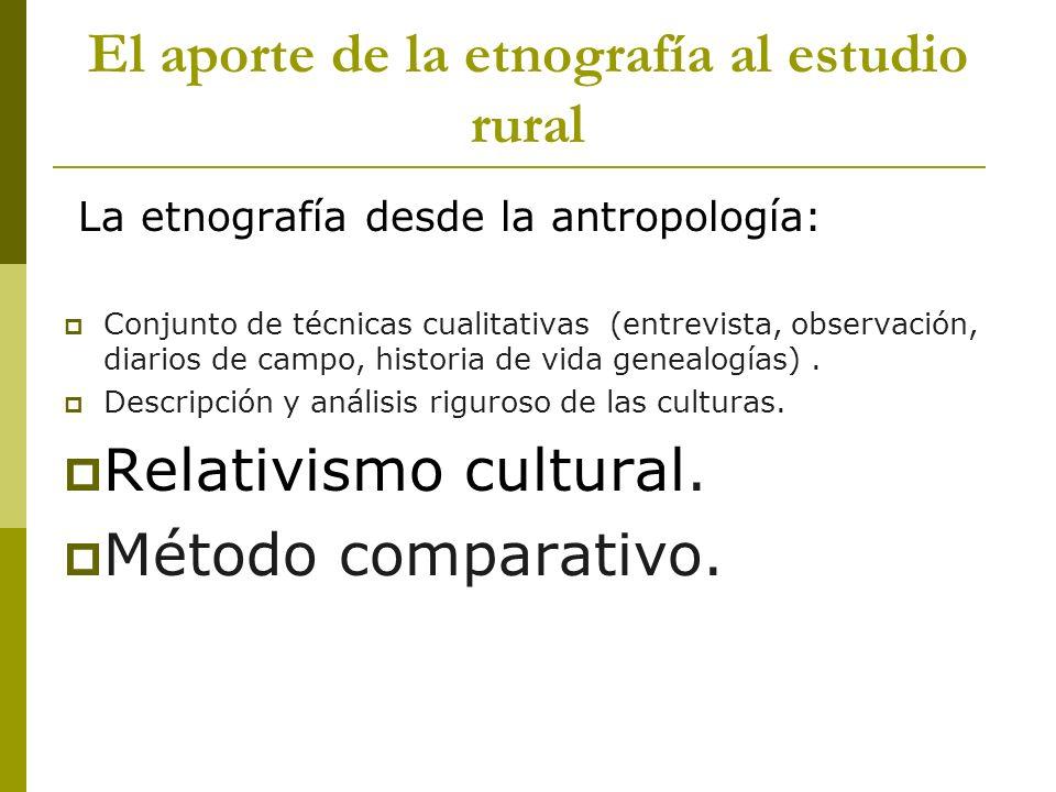 El aporte de la etnografía al estudio rural La etnografía desde la antropología: Conjunto de técnicas cualitativas (entrevista, observación, diarios d