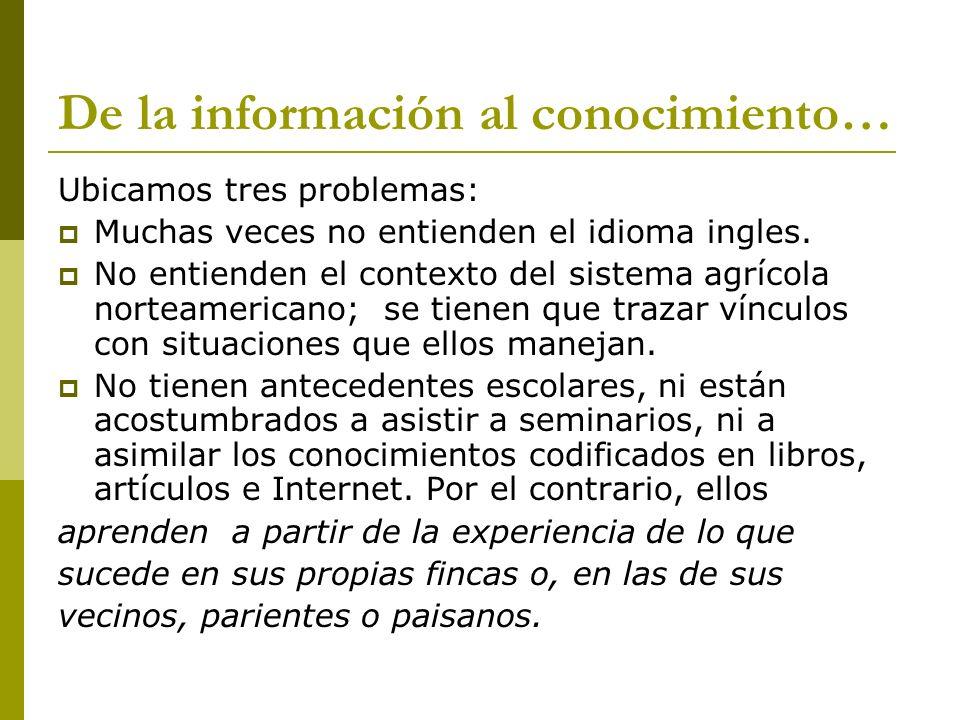 De la información al conocimiento… Ubicamos tres problemas: Muchas veces no entienden el idioma ingles. No entienden el contexto del sistema agrícola