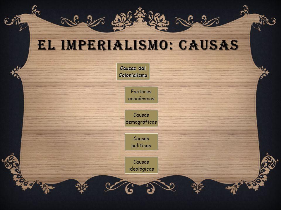 EL IMPERIALISMO: CAUSAS Causas del Colonialismo Factores económicos Causas demográficas Causas políticas Causas ideológicas