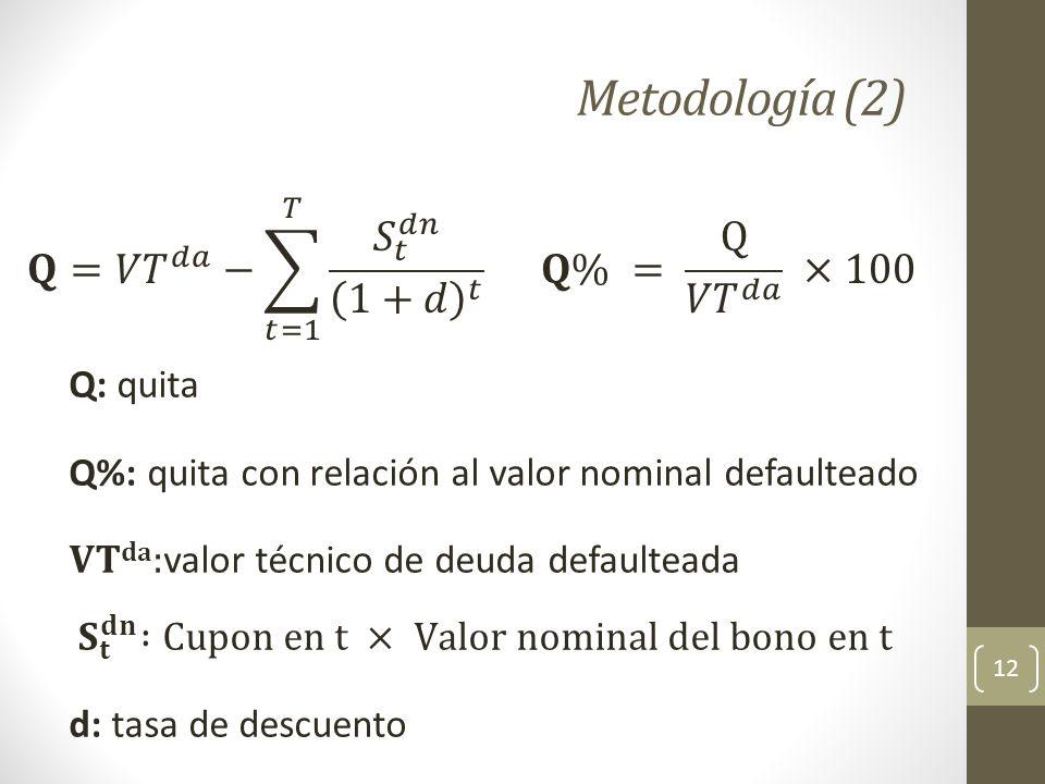 Metodología (2) 12
