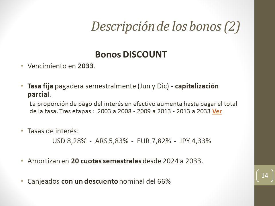 Descripción de los bonos (2) 14 Bonos DISCOUNT Vencimiento en 2033. Tasa fija pagadera semestralmente (Jun y Dic) - capitalización parcial. La proporc