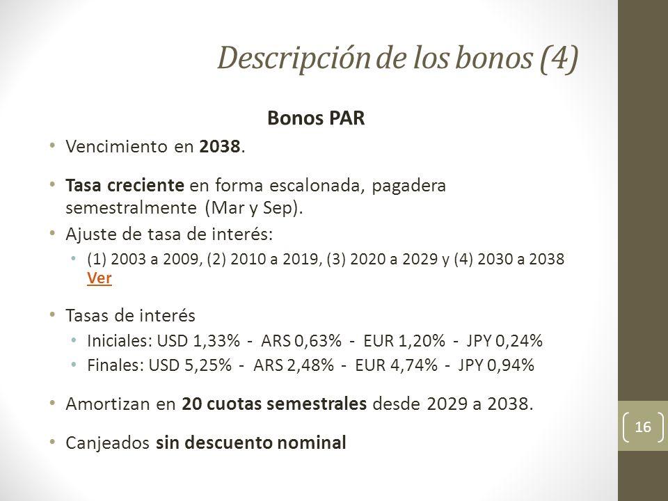 Descripción de los bonos (4) 16 Bonos PAR Vencimiento en 2038. Tasa creciente en forma escalonada, pagadera semestralmente (Mar y Sep). Ajuste de tasa