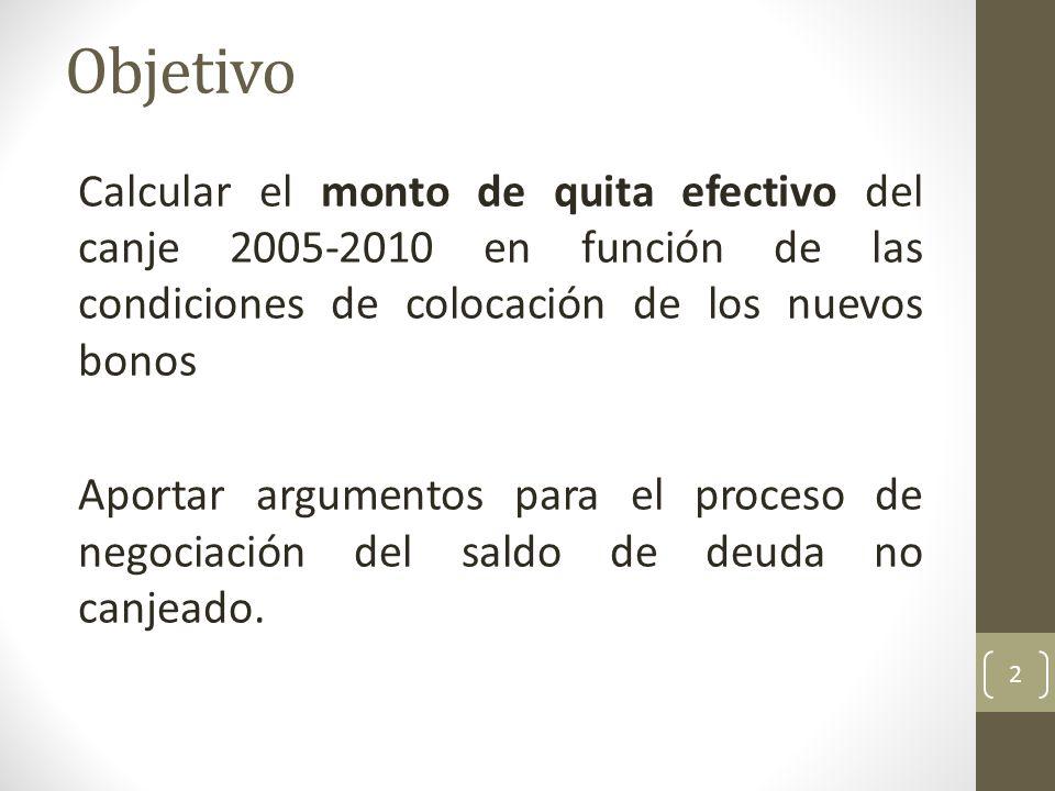 Objetivo Calcular el monto de quita efectivo del canje 2005-2010 en función de las condiciones de colocación de los nuevos bonos Aportar argumentos pa