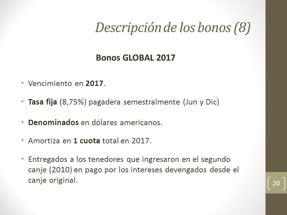 Descripción de los bonos (8) 20 Bonos GLOBAL 2017 Vencimiento en 2017. Tasa fija (8,75%) pagadera semestralmente (Jun y Dic) Denominados en dólares am