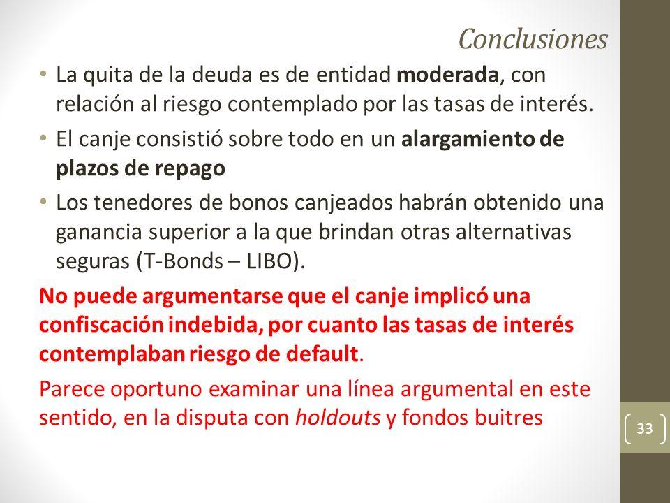 Conclusiones 33 La quita de la deuda es de entidad moderada, con relación al riesgo contemplado por las tasas de interés. El canje consistió sobre tod