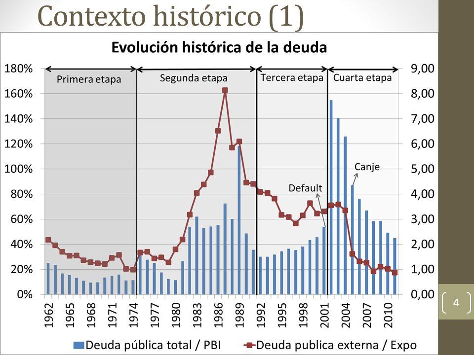 4 Contexto histórico (1)