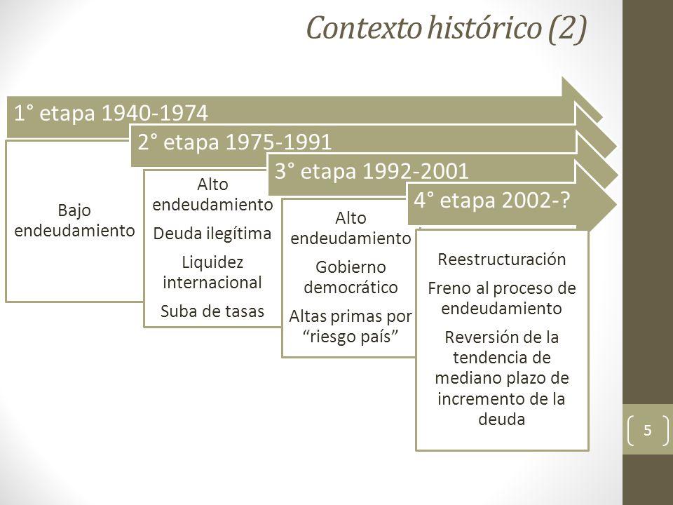 1° etapa 1940-1974 Bajo endeudamiento 2° etapa 1975-1991 Alto endeudamiento Deuda ilegítima Liquidez internacional Suba de tasas 3° etapa 1992-2001 Al