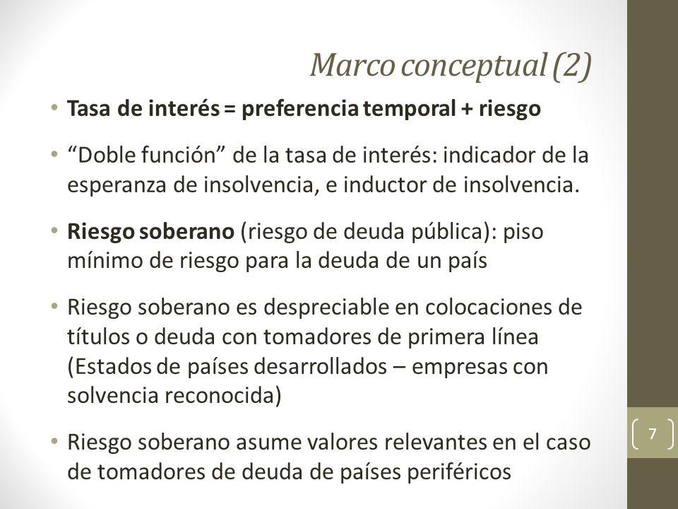 Marco conceptual (2) Tasa de interés = preferencia temporal + riesgo Doble función de la tasa de interés: indicador de la esperanza de insolvencia, e