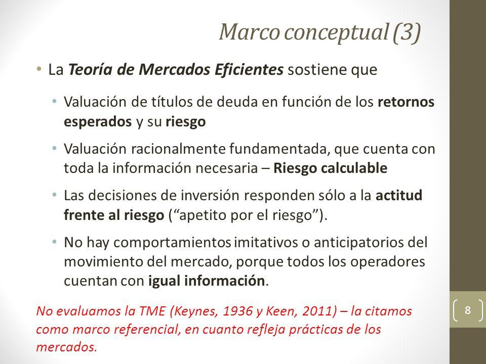 Marco conceptual (3) La Teoría de Mercados Eficientes sostiene que Valuación de títulos de deuda en función de los retornos esperados y su riesgo Valu