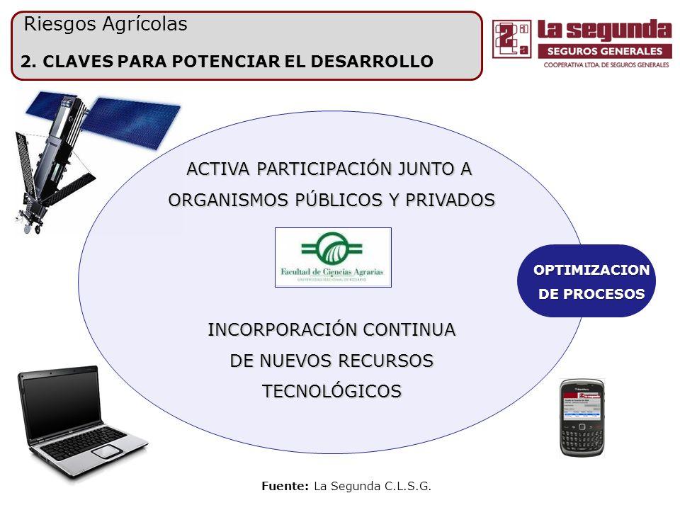 2. CLAVES PARA POTENCIAR EL DESARROLLO Riesgos Agrícolas ACTIVA PARTICIPACIÓN JUNTO A ORGANISMOS PÚBLICOS Y PRIVADOS ORGANISMOS PÚBLICOS Y PRIVADOS IN