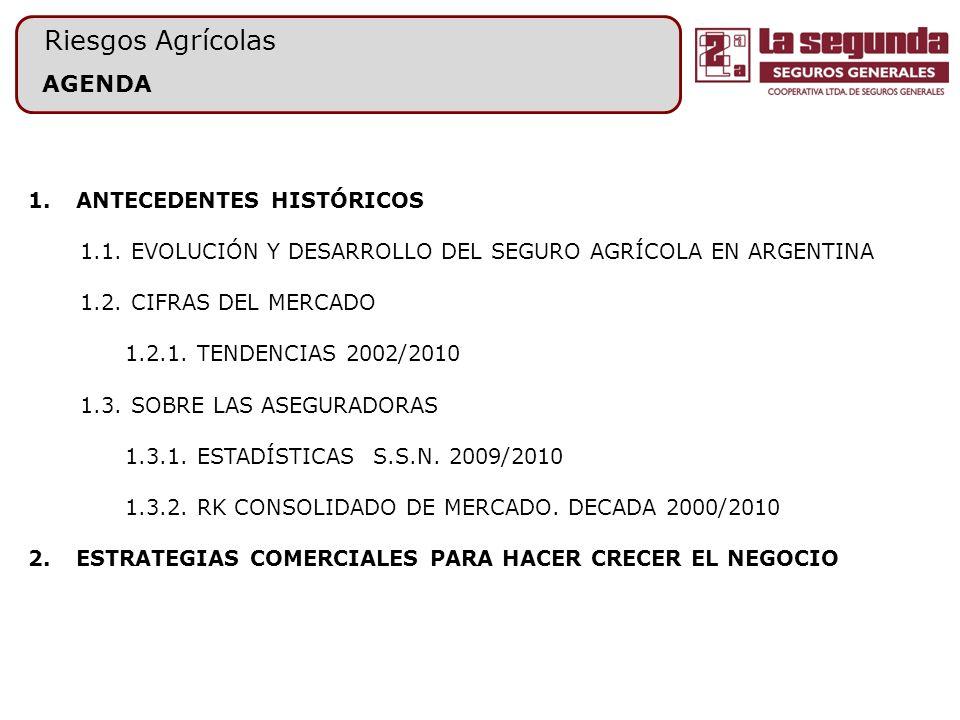 AGENDA Riesgos Agrícolas 1.ANTECEDENTES HISTÓRICOS 1.1. EVOLUCIÓN Y DESARROLLO DEL SEGURO AGRÍCOLA EN ARGENTINA 1.2. CIFRAS DEL MERCADO 1.2.1. TENDENC