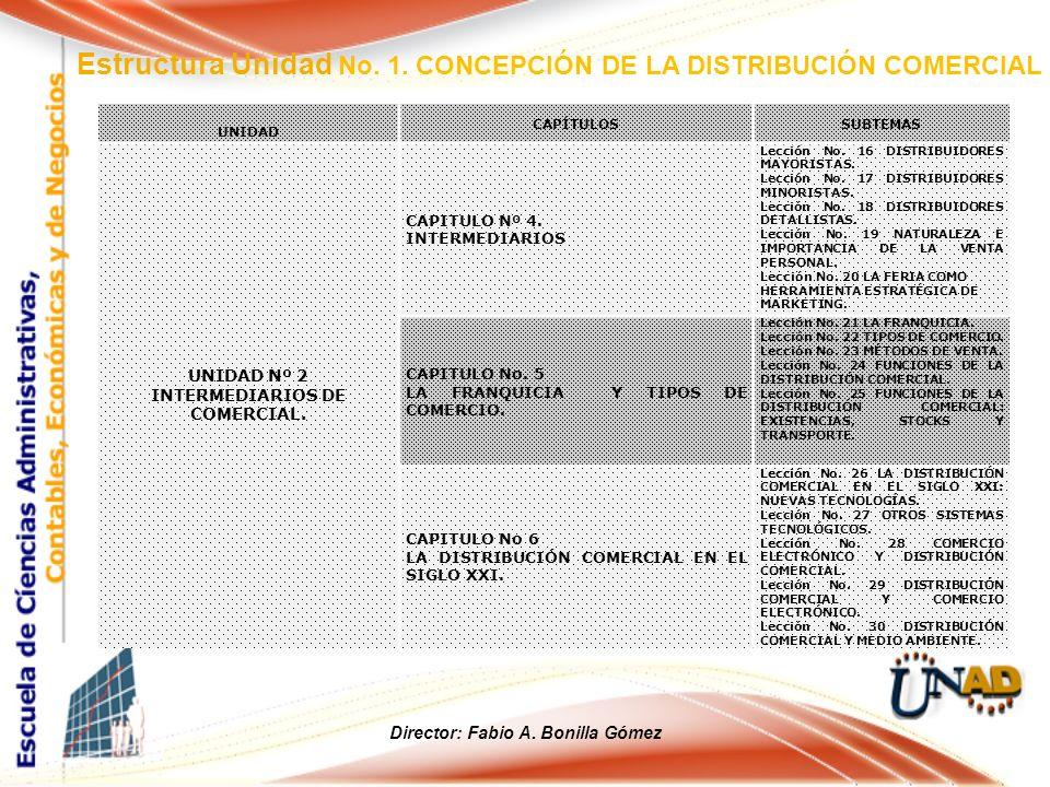 Estructura Unidad No. 1. CONCEPCIÓN DE LA DISTRIBUCIÓN COMERCIAL Director: Fabio A. Bonilla Gómez UNIDAD CAPÍTULOSSUBTEMAS UNIDAD Nº 2 INTERMEDIARIOS